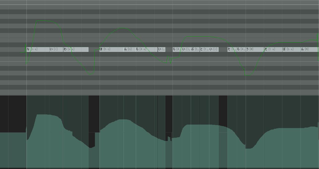 Piapro Studioのスクリーンショット。鏡音リン「ないわー 本来 ライブと言ったらウタバン」