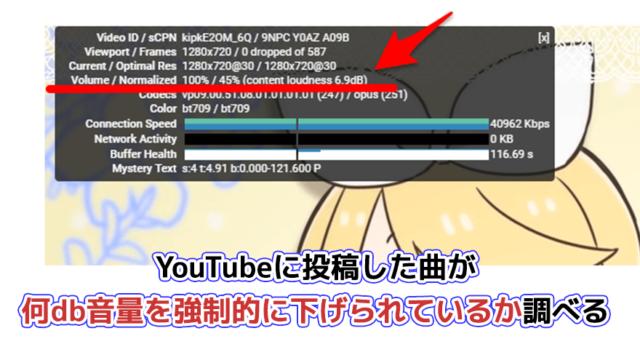 YouTubeの自分や他人の曲が何db音量を強制的に下げられているか調べる方法