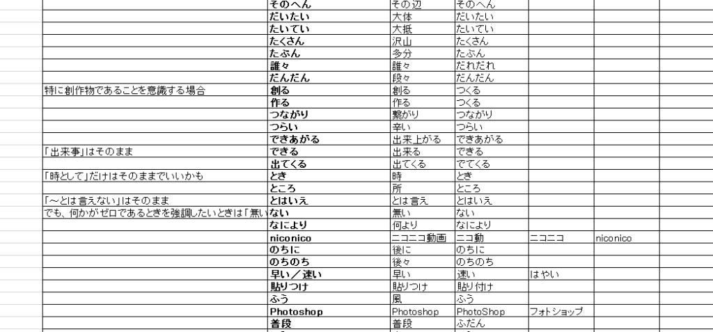 EXCELで自作した表記揺れリスト