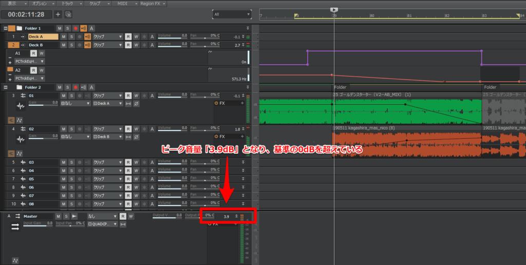 2曲を同時に再生しているため、Masterバスのピーク音量は「3.9dB」となっている