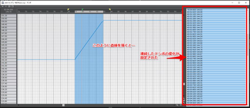 このように直線を引いて連続的にテンポを上げる。徐々に早回ししていくような面白い効果が出ます